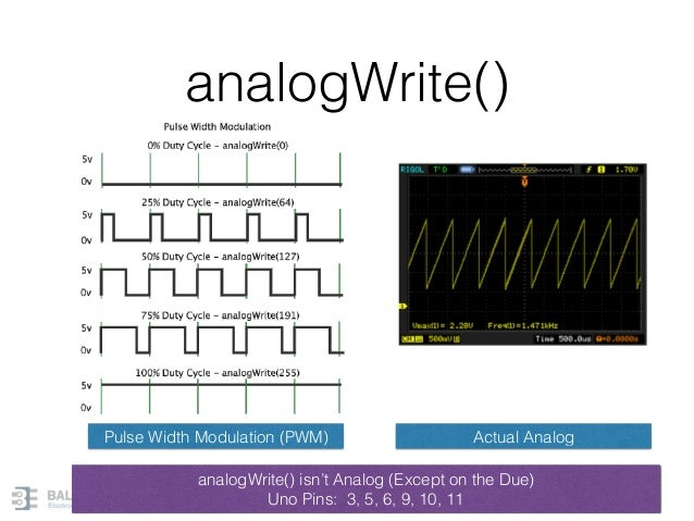 analogWrite() 49 analogWrite() isn't Analog (Except on the Due) Uno Pins: 3, 5, 6, 9, 10, 11 Actual AnalogPulse Width Modu...