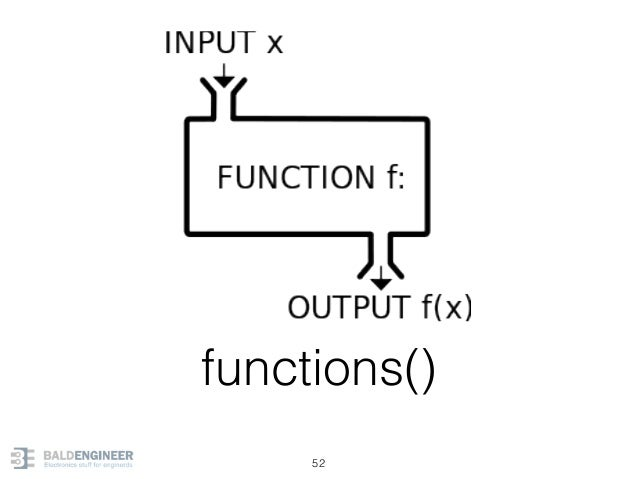 functions() 52