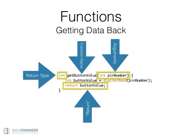 """Functions Getting Data Back Return Type Arguments """"Return"""" FunctionName"""