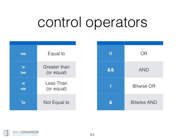 control operators 63 == Equal to > >= Greater than (or equal) < <= Less Than (or equal) != Not Equal to    OR && AND   Bi...