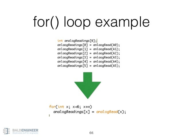 for() loop example 66