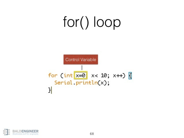 for() loop 68 Control Variable