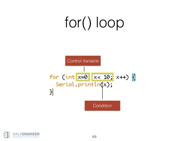 for() loop 69 Control Variable Condition