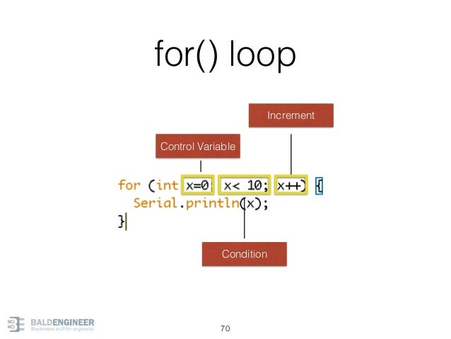 for() loop 70 Control Variable Condition Increment