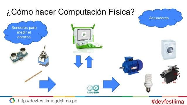 Arduino y la computacion fisica for Fisica con ordenador