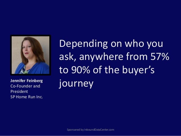 Depending on who you ask, anywhere from 57% to 90% of the buyer's journey Sponsored by InboundDataCenter.com Jennifer Fein...