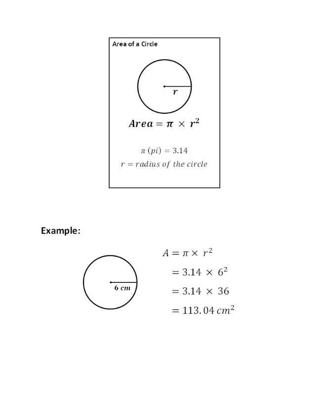 Area of a circle diagram area of a circle area 1r x r2 27 pi 314 r ccuart Images