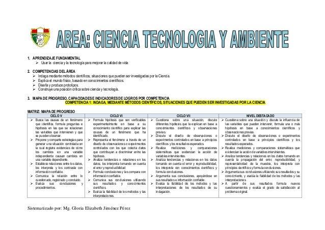 Sistematizado por: Mg. Gloria Elizabeth Jiménez Pérez 1. APRENDIZAJE FUNDAMENTAL  Usar la ciencia y la tecnología para me...