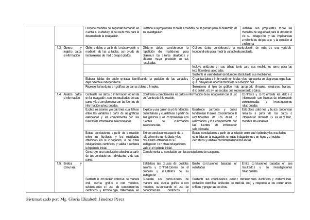 DISEÑO CURRICULAR CTA Slide 3