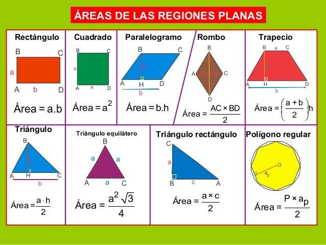 Area de las regiones planas
