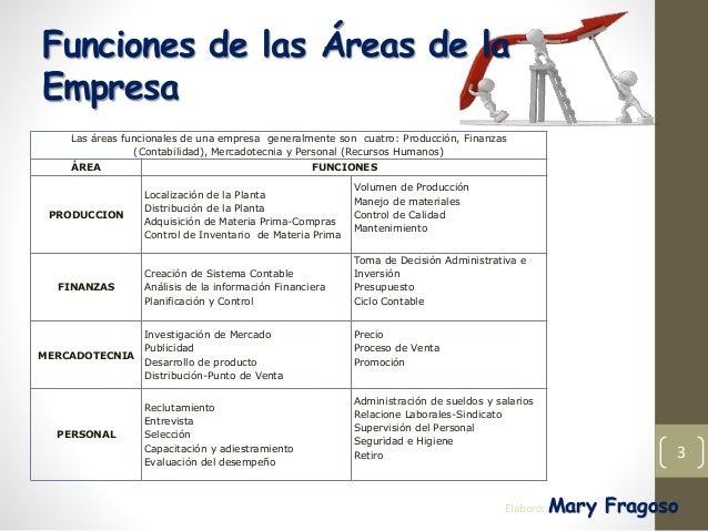 Resultado de imagen para area administrativa y finanzas