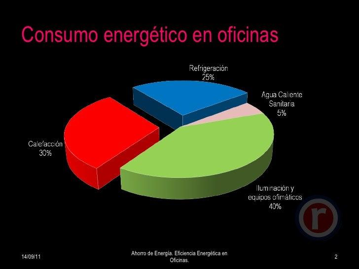 areal ahorro energia oficinas