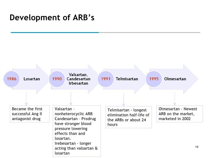 It is an angiotensin II receptor antagonist (commonly called an ARB, or angiotensin receptor blocker), that is selective for the type I (AT 1) angiotensin receptor Medical uses. Valsartan is used to treat high blood pressure, congestive heart failure, and to reduce death for people with left.