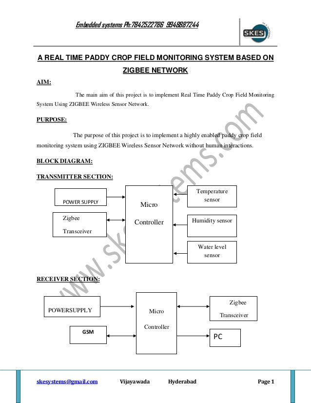 Embedded systems Ph:7842522786 9948887244  A REAL TIME PADDY CROP FIELD MONITORING SYSTEM BASED ON ZIGBEE NETWORK AIM: The...