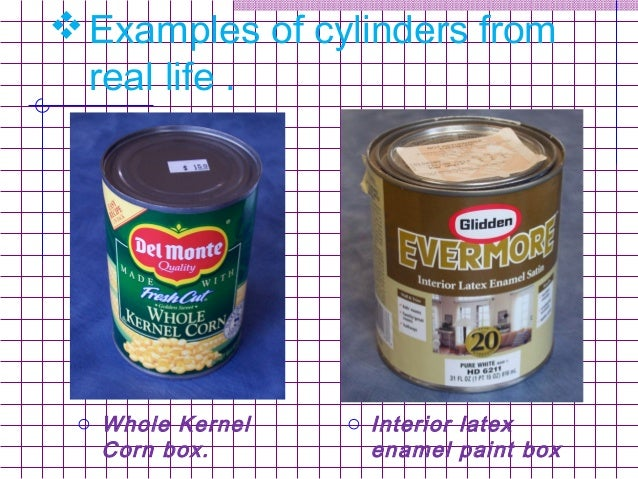 Cylinder In Real Life : Area of cylinder