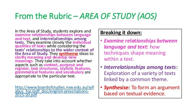 Understanding the Rubric - HSC English - Google Sites
