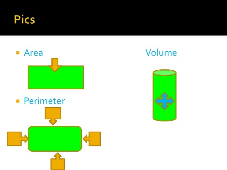 Perimeter area and volume worksheets 7th grade