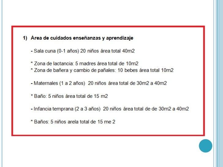 Areas Slide 2