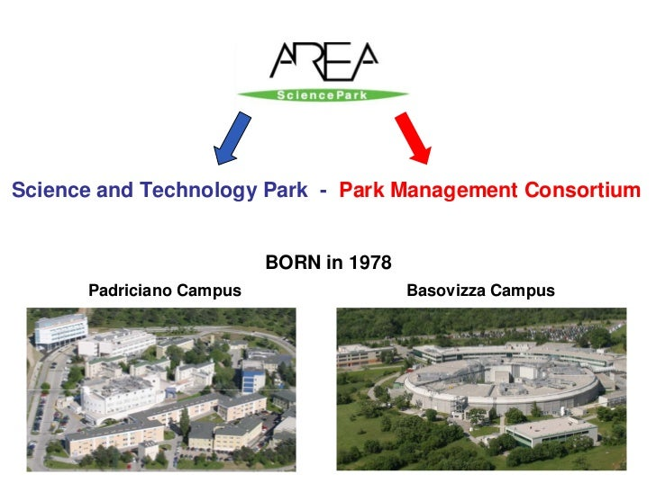 Science and Technology Park - Park Management Consortium                             BORN in 1978       Padriciano Campus ...