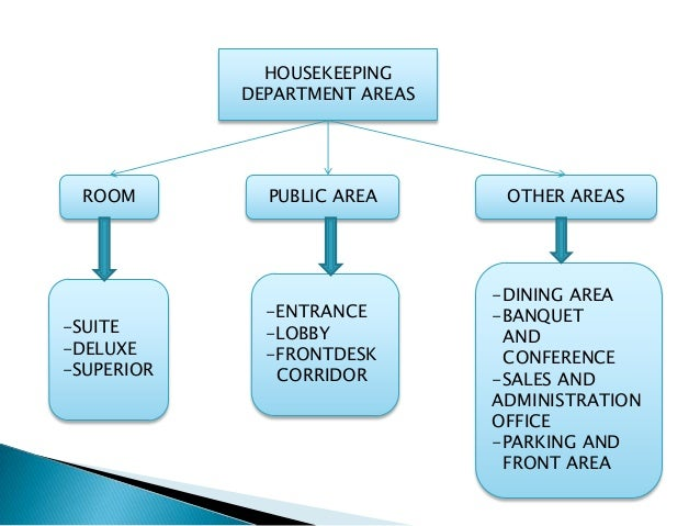 research in housekeeping department I-explore international research journal consortium wwwirjcjournalsorg 29 identifying reasons for employee turnover in housekeeping department- a study of selected.