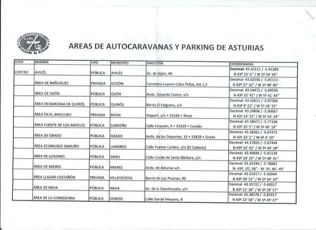 Areas parkings asturias