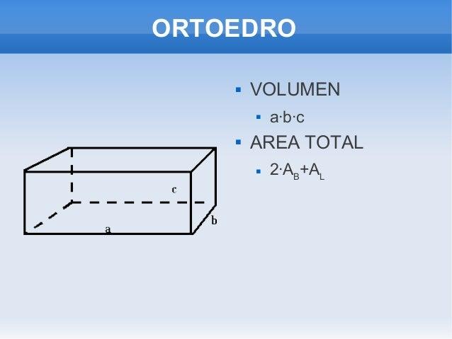 Area Y Volumen Poliedros