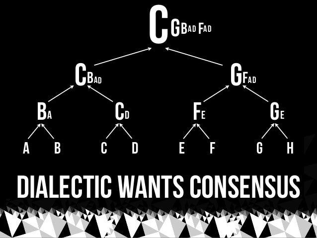 C   g b AD fAD  ...no matterhow good that consensus is                    http://rivetin.gs/camel