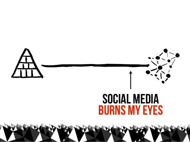big telly clients social media changes       are dying!   brands forever! big brand telly      social media  stuff works! ...