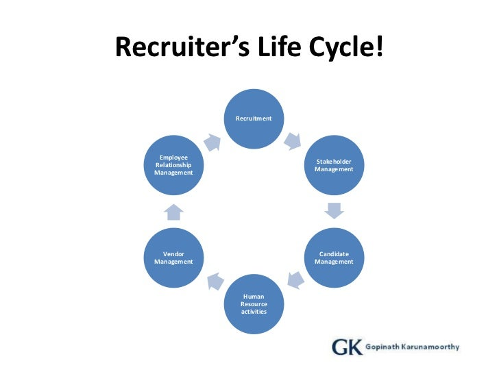37 best recruiter life images on pinterest so funny hr humor and
