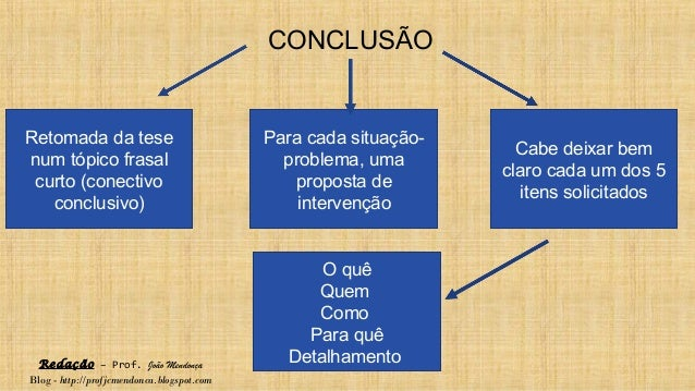Redação – Prof. João Mendonça Blog - http://profjcmendonca.blogspot.com CONCLUSÃO Retomada da tese num tópico frasal curto...