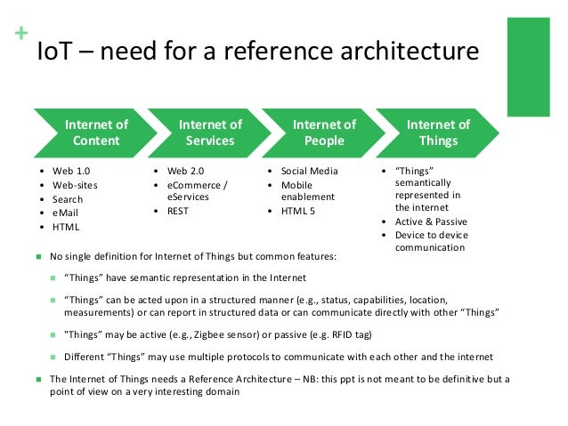 + Reference Architecture For The Internet Of Things Charles Gibbons  Architect @ Apicrazy.com 19th December 2014; 2.