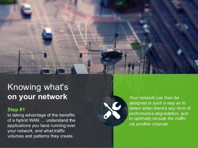 Copyright © 2015 Dimension Data Step #1 to taking advantage of the benefits of a hybrid WAN … understand the applications ...