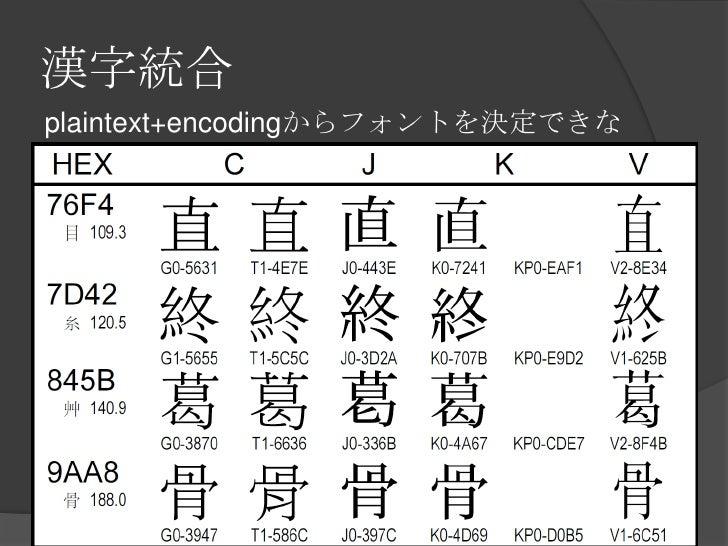 漢字統合<br />plaintext+encodingからフォントを決定できない<br />