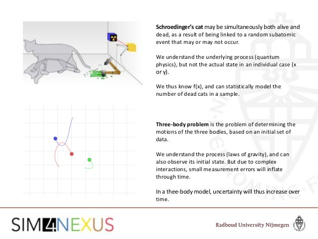 A rendezvous with the uncertainty monster Slide 2