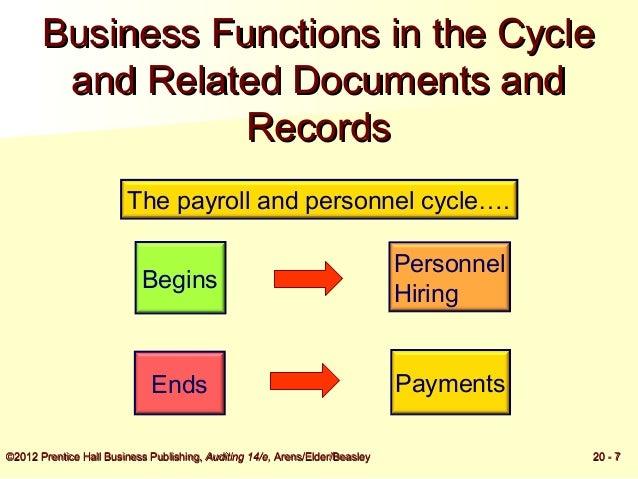 payroll and personnel Payroll and personnel system training: accountability, ethics, and fraud ucsb  audit and advisory services pps basics july 26, 2016.