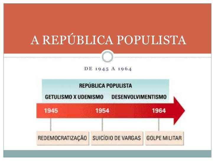 A REPÚBLICA POPULISTA       DE 1945 A 1964