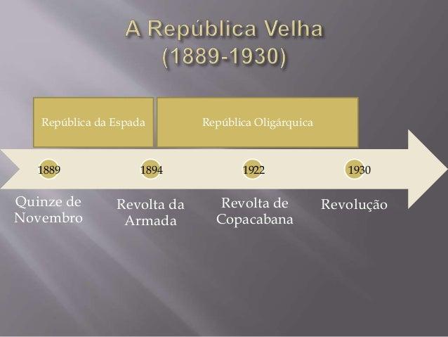 1889 1894 1922 1930  Quinze de  Novembro  Revolta da  Armada  Revolta de  Copacabana  Revolução  República da Espada Repúb...