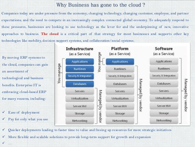 A report into the future of erp part 1 of 3 dh Slide 3