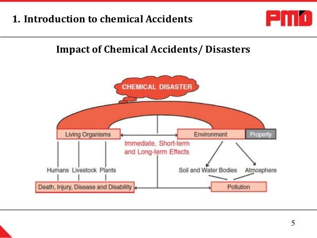 Chemical accident