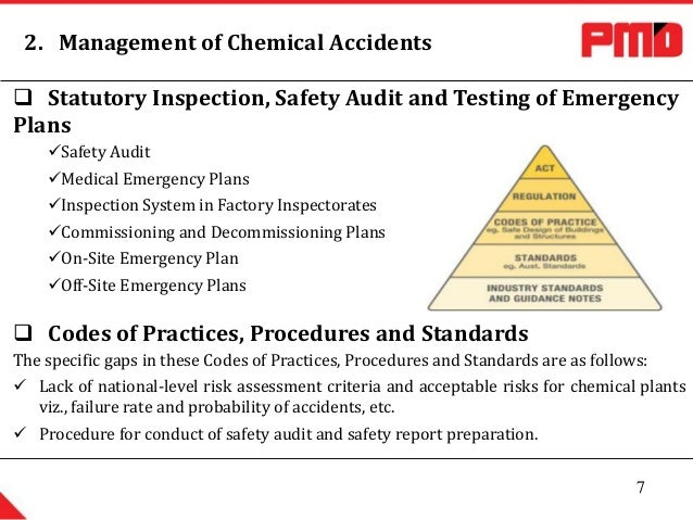 preventing chemical accidents Icheme symposium series no 110 company policy on preventing chemical accidents with special emphasis on managerial aspects prof dr e weise.