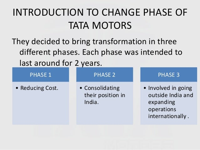 strategy adopted by tata motors Tata motors also buys diesel engines for it cars from fiat, while fiat distributes tata cars in europe mahindra & renault : this jv was the market entry strategy for renault this jv manufactures renault's logan cars in india.