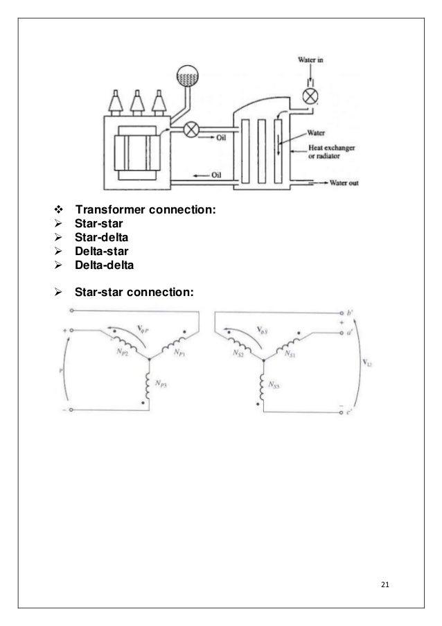 a report on industrial training manish sadhu at birla