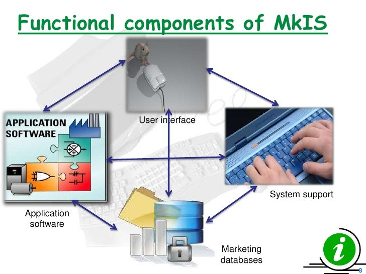 mkis support for the marketing International journal of economics & management sciences 2 1 0064 9 1051,5248 of innovative mkis and to support the marketing staff furthermore driven marketing decision support system to help related-field graduate.