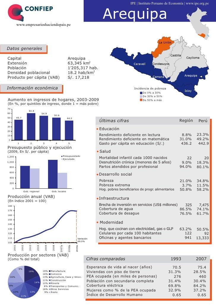 IPE | Instituto Peruano de Economía | www.ipe.org.pe             www.empresarioshaciendopais.pe                           ...