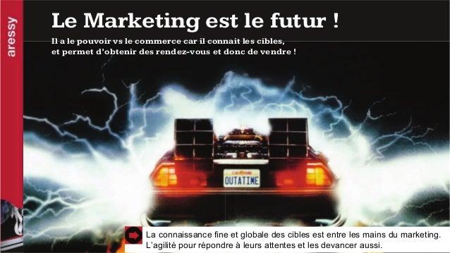 Le Marketing n'a jamais été  aussi soutenu par la technologie  N'ayons pas peur d'en saisir les opportunités  Les solution...