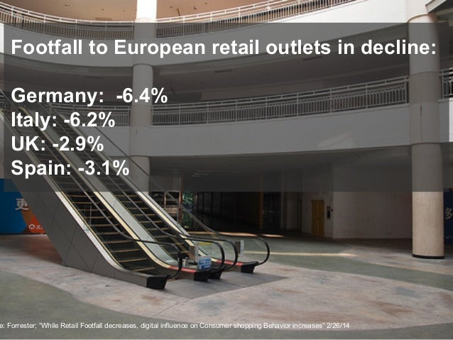 """Footfall to European retail outlets in decline: Germany: -6.4% Italy: -6.2% UK: -2.9% Spain: -3.1% e: Forrester; """"While Re..."""