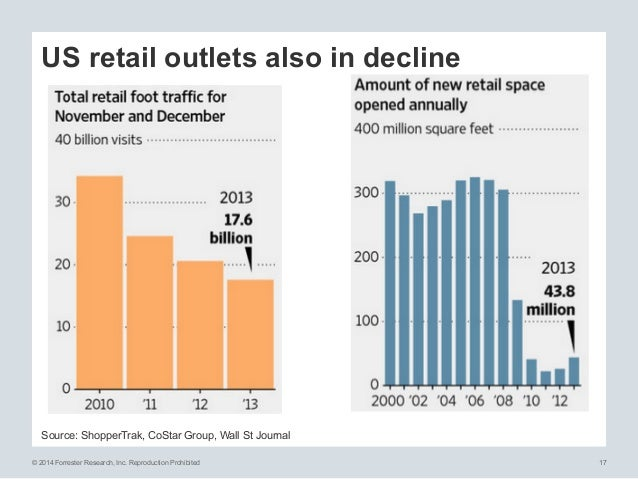 © 2014 Forrester Research, Inc. Reproduction Prohibited 17 Source: ShopperTrak, CoStar Group, Wall St Journal US retail ou...