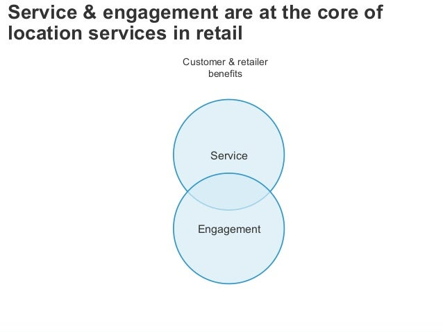 © 2014 Forrester Research, Inc. Reproduction Prohibited 21 Service & engagement are at the core of location services in re...