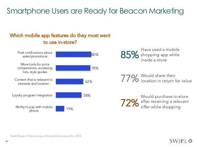 Smartphone Users are Ready for Beacon Marketing Have used a mobile shopping app while inside a store   Would share their l...