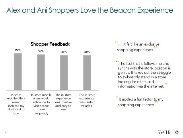 """Alex and Ani Shoppers Love the Beacon Experience 44 """"The fact that it follows me and synchs with the store location is gen..."""